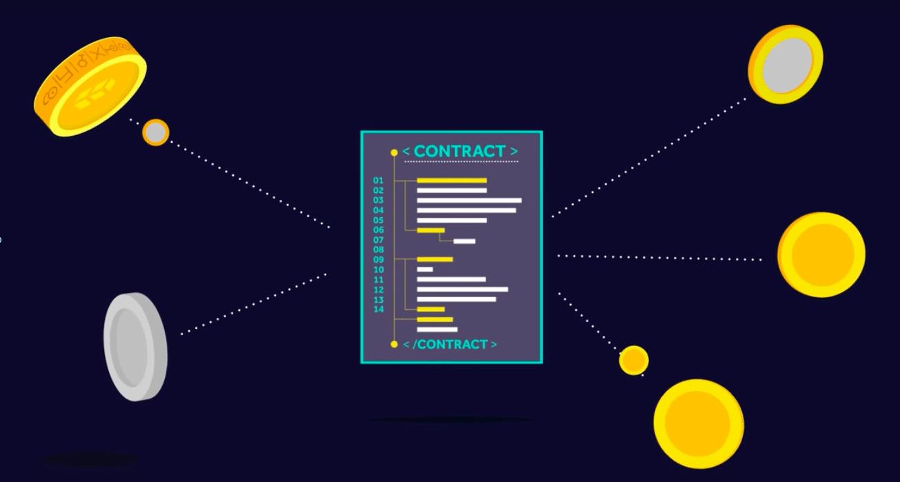 smart contract conversion