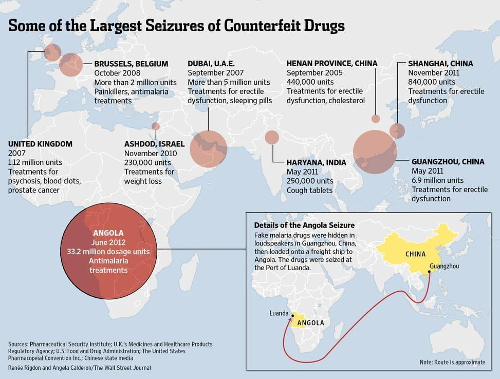 Counterfeit Drug Statistics via FarmaTrust