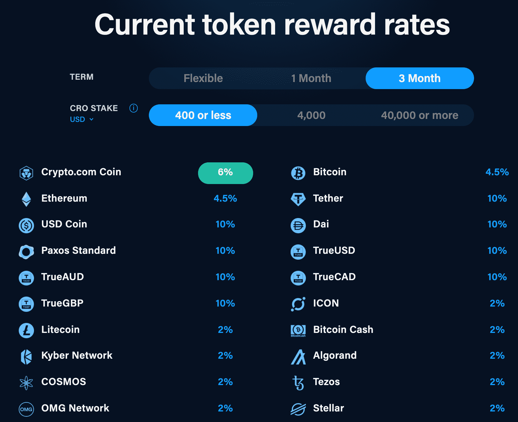 Crypto Earn with a 3 month lockup